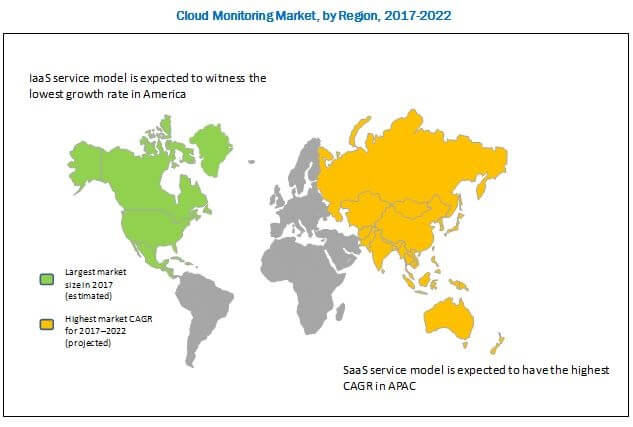 Cloud Monitoring Market, by Region 2017-2022