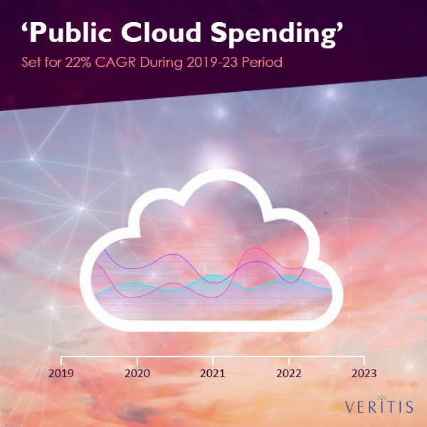 'Public Cloud Spending' Set for 22% CAGR During 2019-23 Period