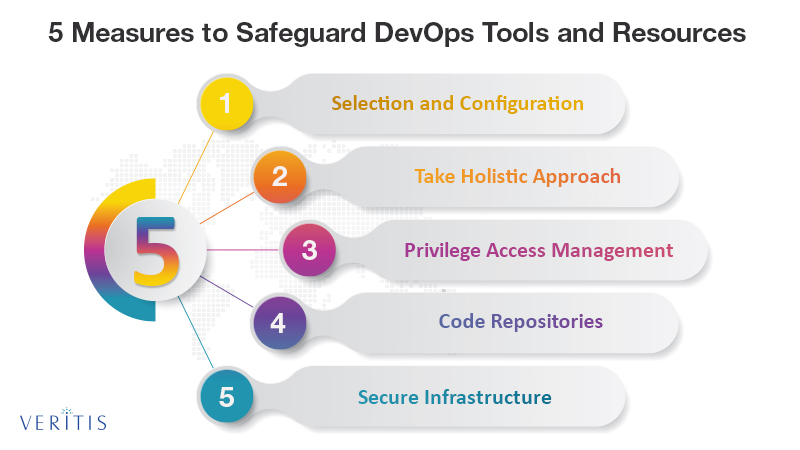 5 measures you can prioritize to safeguard DevOps tools and resources