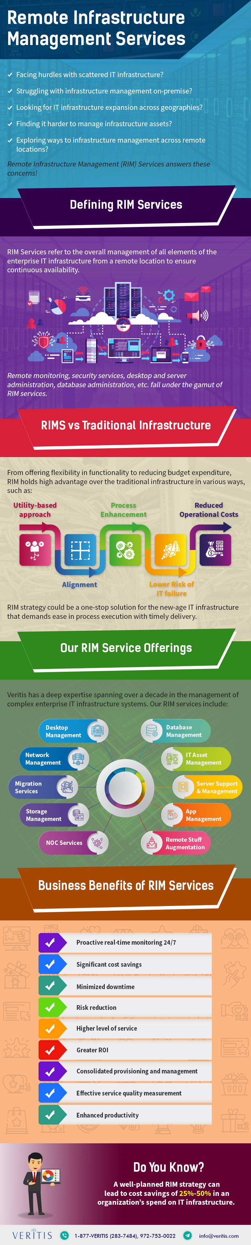 Remote Infrastructure Management Services (RIMS) - Infographic