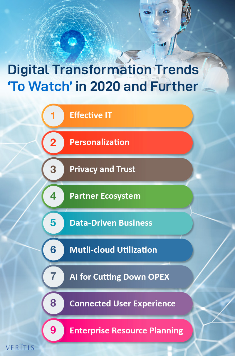 9 Key Digital Transformation Trends 'To Watch' in 2020 and Further