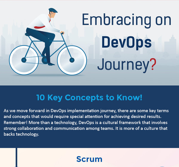 Top 10 Core Concepts of DevOps for Businesses - Infographic