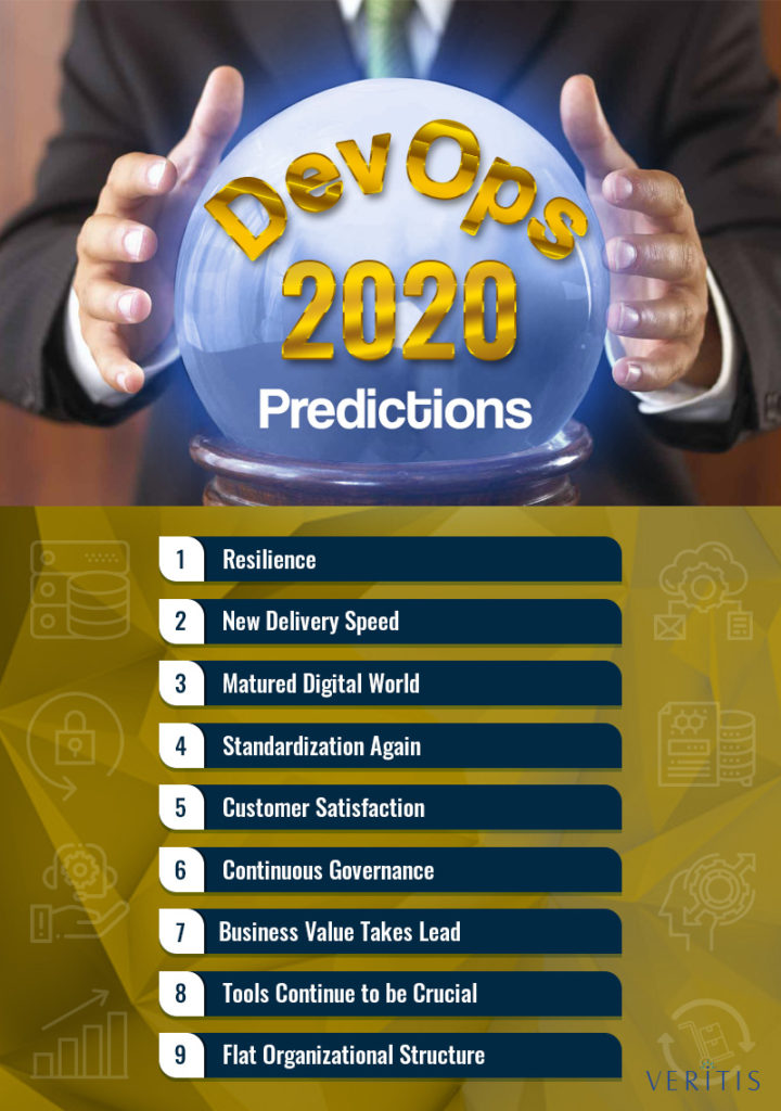 DevOps 2020 Key Predictions