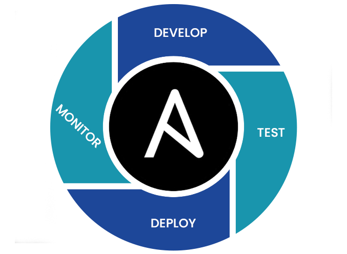 Ansible Consulting Services
