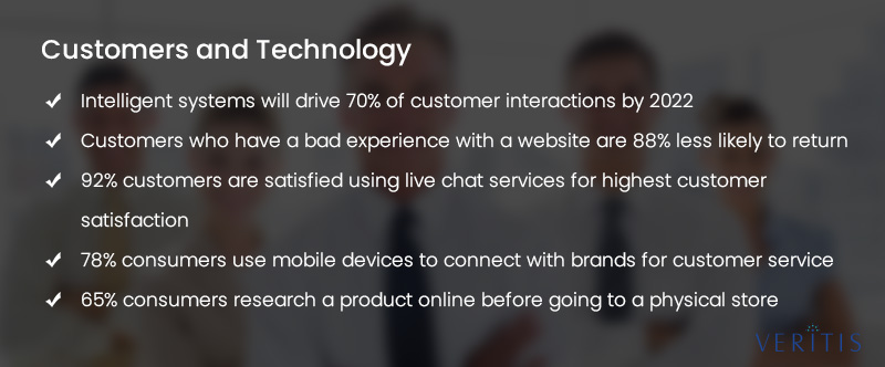 Customers and Technology