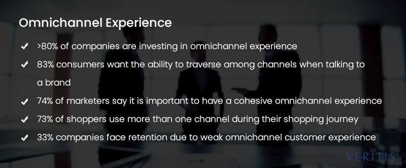 Omnichannel Experience