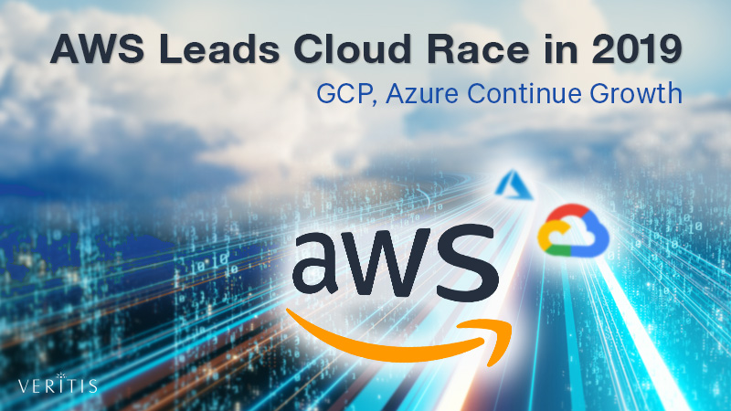 AWS Leads Cloud Race in 2019; GCP, Azure Continue Growth