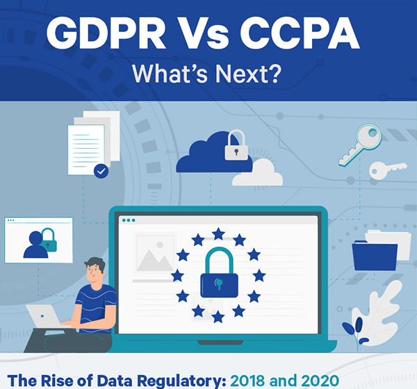 Data-Regulatory-GDPR-Vs-CCPA-Whats-Next--thumb