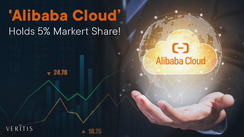 Alibaba Cloud Holds 5% Global Cloud Market Share