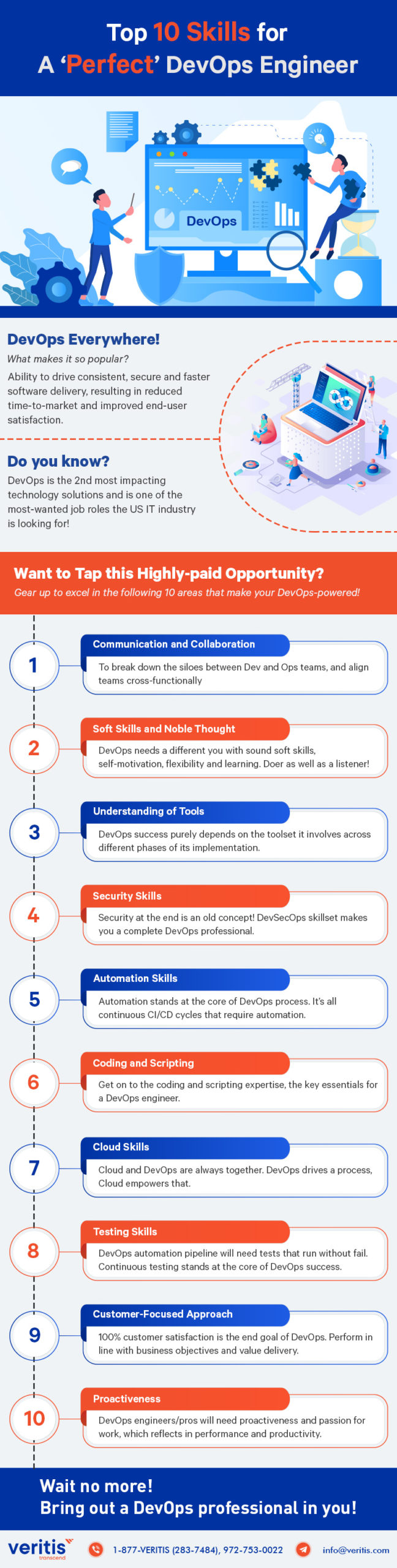 Top 10 Engineer Skills To Become DevOps Powered Infographic