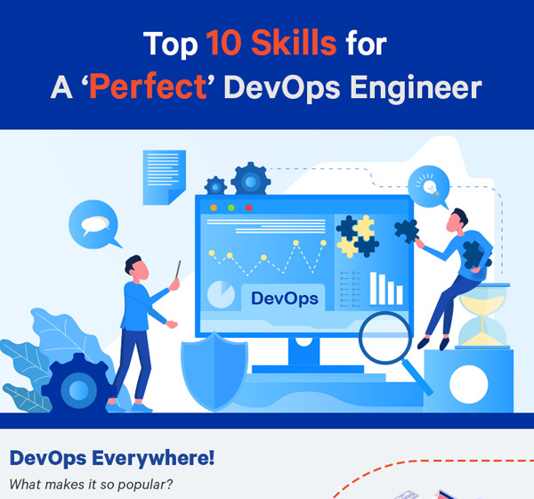 Top 10 Engineer Skills To Become DevOps-Powered Thumb