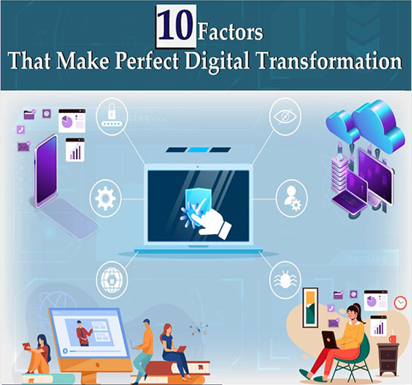 10 Factors That Make Perfect Digital Transformation Infographic