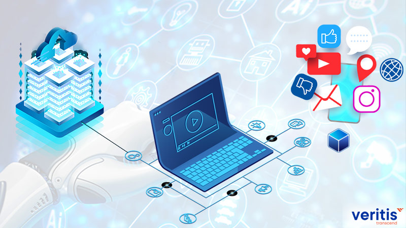 Technology Assets