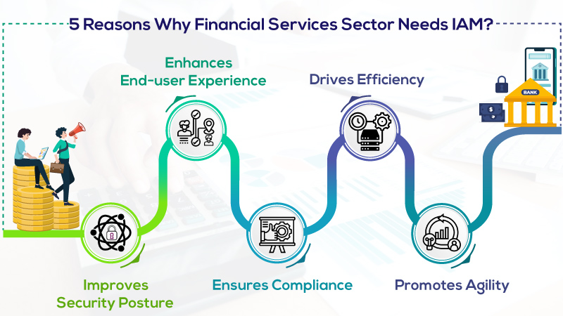 5 Reasons Why Financial Services Sector Needs IAM