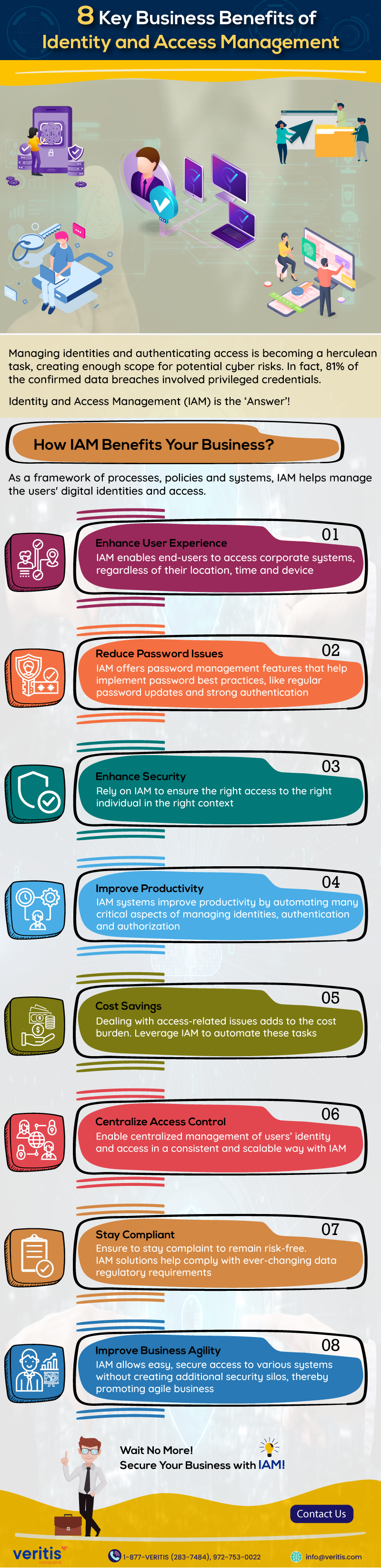 8 Key Business Benefits of Identity and Access Management Infographic Veritis