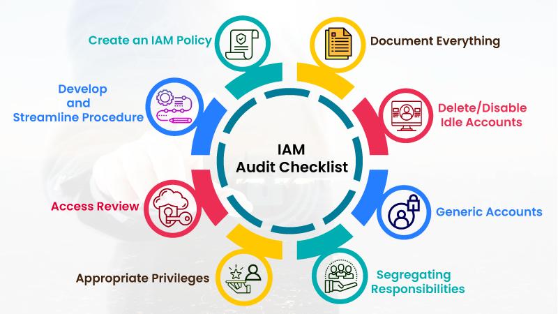8-Point IAM Audit Checklist