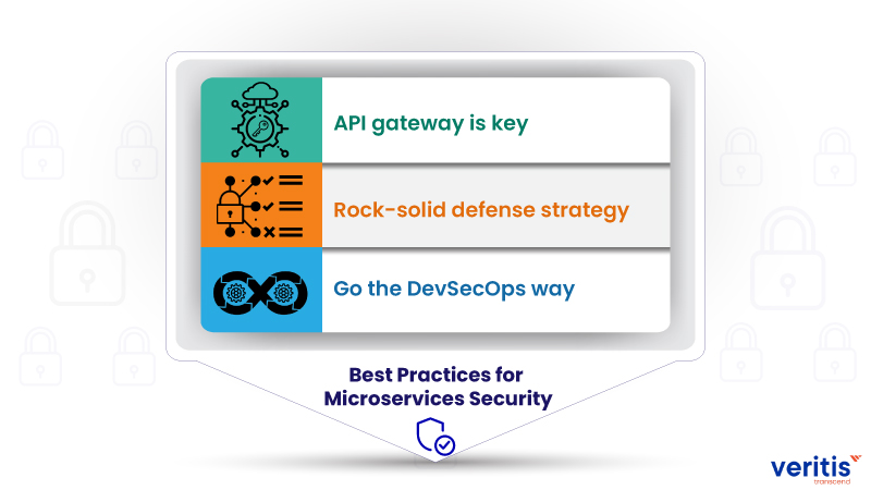 Best Practices for Microservices Security