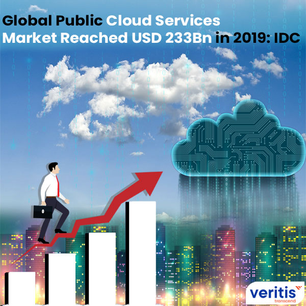 Global Public Cloud Services Market Reached USD 233Bn in 2019: IDC Thumb