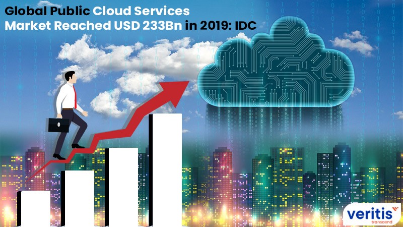 Global Public Cloud Services Market Reached USD 233Bn in 2019: IDC