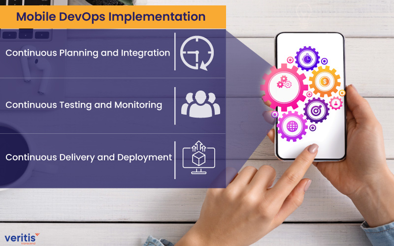 Implement Mobile DevOps