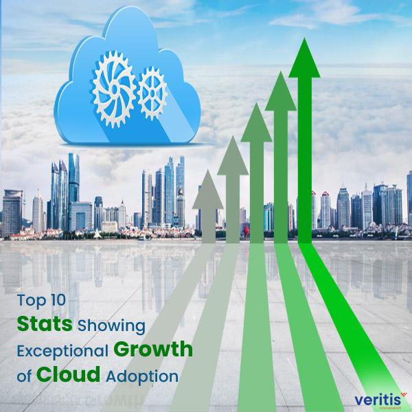 Public, Private and Hybrid Cloud Adoption Statistics Thumb