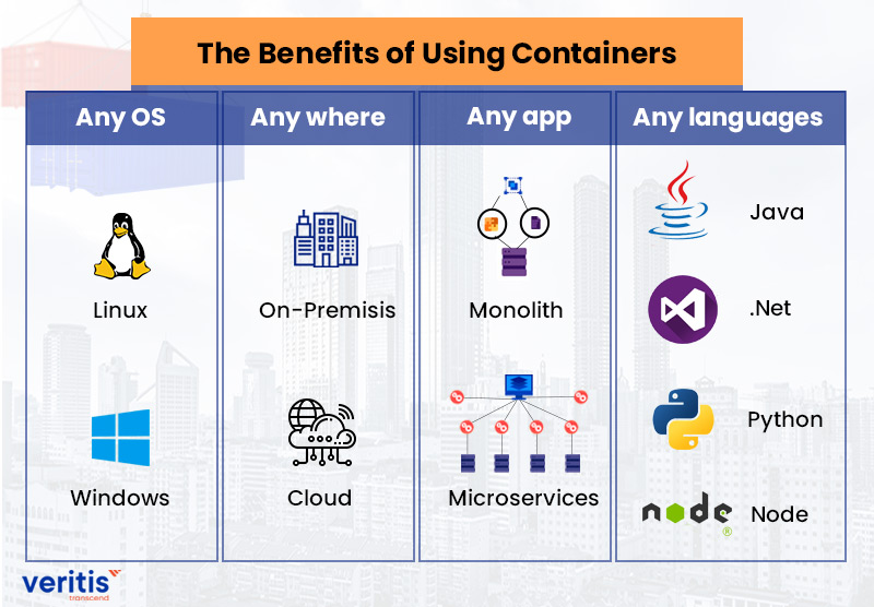 The Benefits of Using Containers
