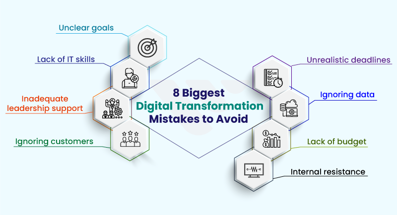 8 Biggest Digital Transformation Mistakes to Avoid