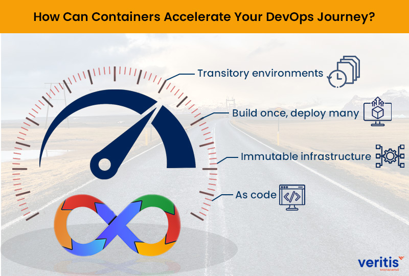 How Can Containers Accelerate Your DevOps Journey?