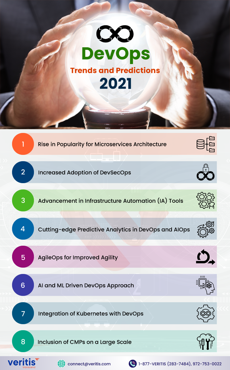 DevOps 2021 Trends and Predictions