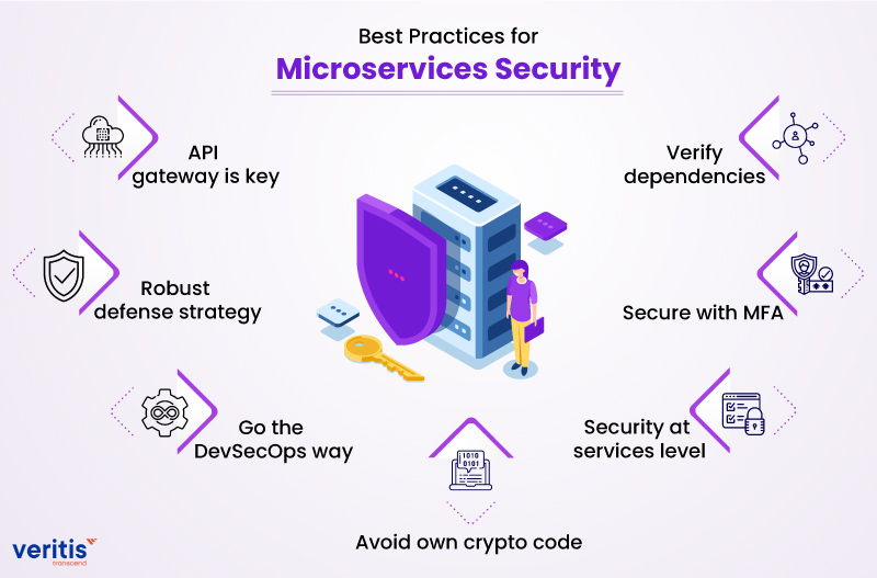 7 Best Practices for Microservices Security