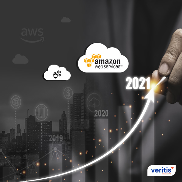 AWS Growth Accelerates in Q1 2021 Thumb