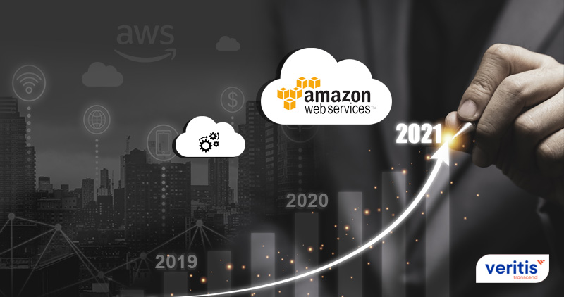 AWS Growth Accelerates in Q1 2021