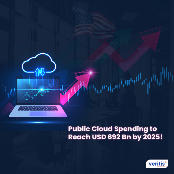 Public Cloud Spending to Reach USD 692 Bn by 2025 Thumb