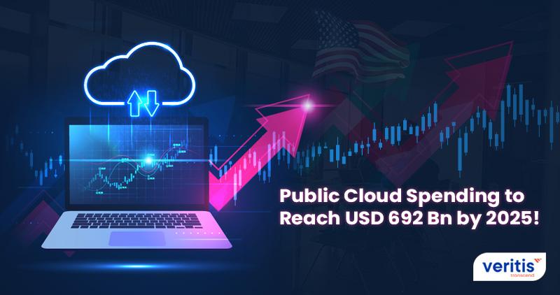 Public Cloud Spending to Reach USD 692 Bn by 2025