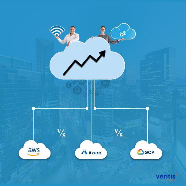AWS Vs Azure Vs GCP: Cloud Market Share Q1 2021 Thumb