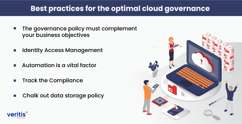 Best Practices for the Optimal Cloud Governance