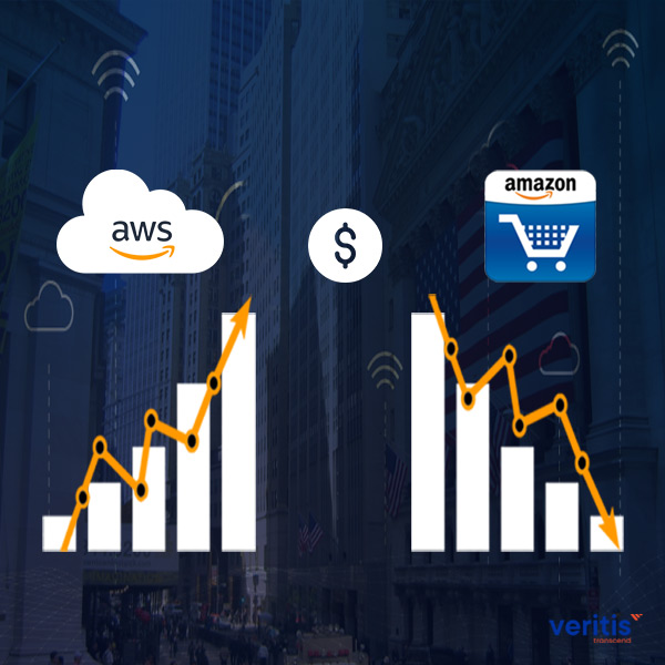 Amazon's Second Quarterly Results Disappoint Despite AWS Robust Performance Thumb